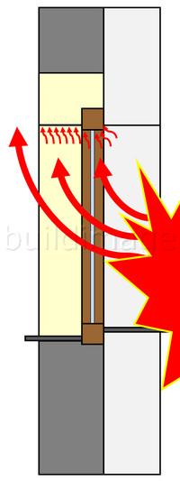 PUR_R142_05_purenotherm_Brandschutzriegel